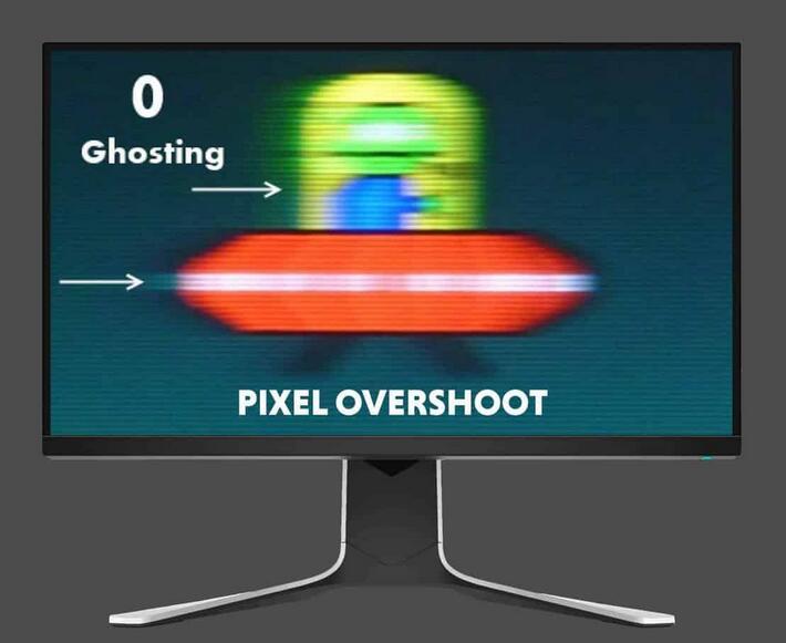 Overshoot